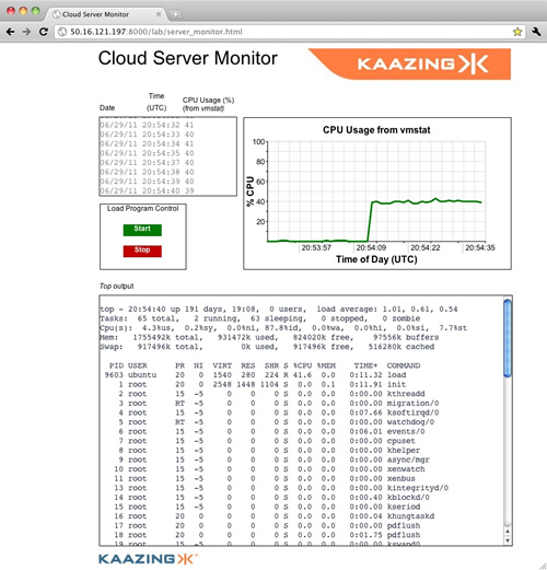 High Frequency Server Monitoring